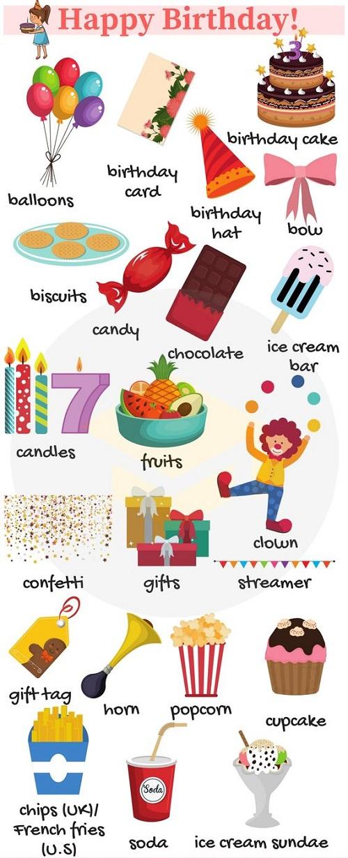 Tên tiếng Anh của những đồ vật trong tiệc sinh nhật