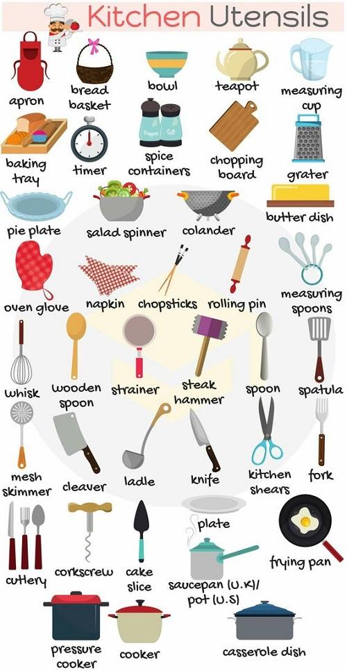 Tên các loại đồ dùng thường gặp trong bếp