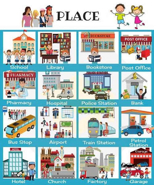 Từ vựng tiếng Anh về các địa điểm trong thành phố