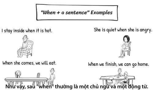 """Phân biệt cách dùng """"during"""", """"when"""" và """"while"""""""