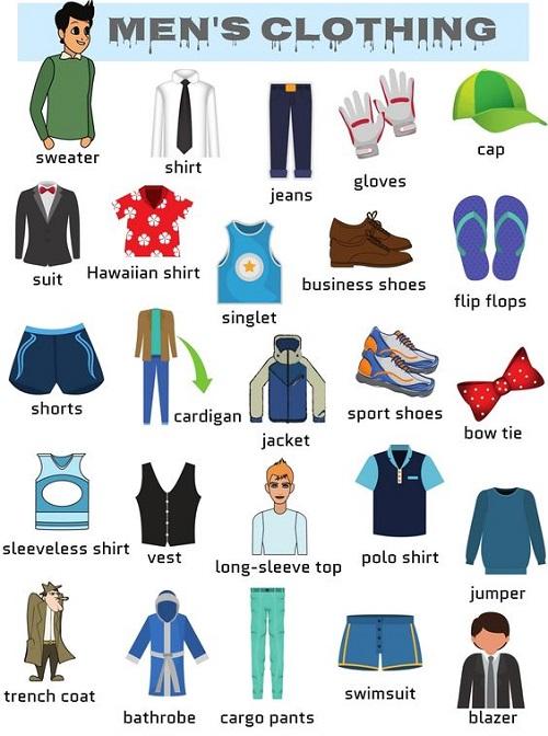 Tên gọi các loại trang phục cho nam giới