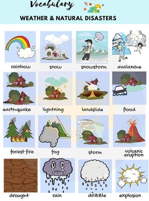 Từ vựng tiếng Anh về thời tiết và thảm họa tự nhiên