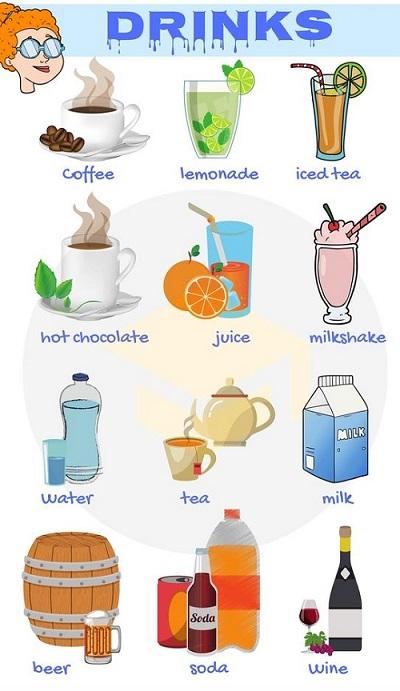 Các loại đồ uống trong tiếng Anh