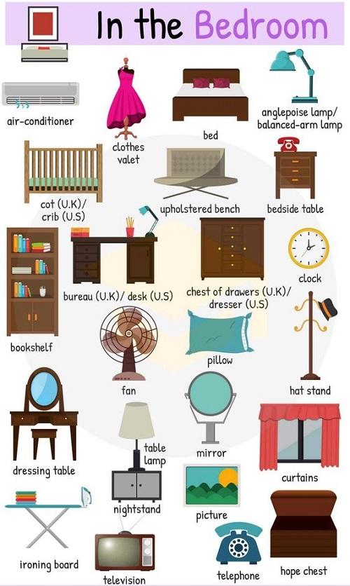 Từ vựng tiếng Anh về những đồ vật trong phòng ngủ