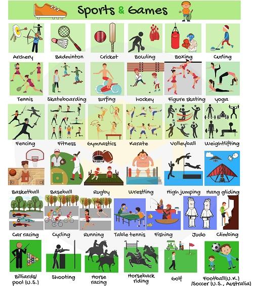 Cách gọi các môn thể thao và trò chơi trong tiếng Anh