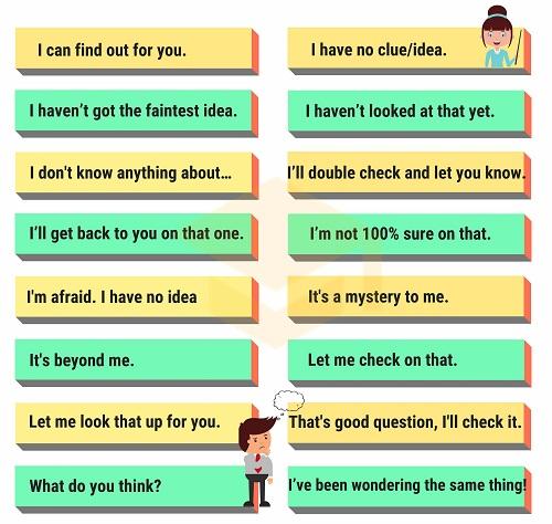 Những cách nói thay thế I dont know