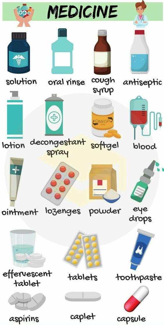 Tên gọi các loại thuốc trong tiếng Anh