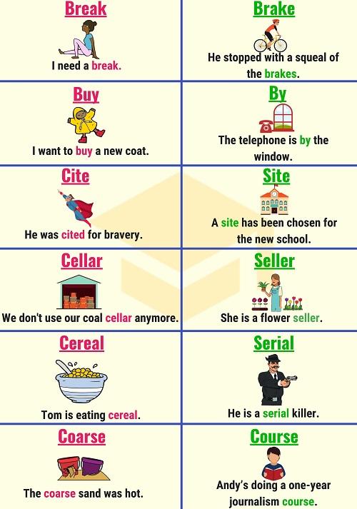 Sáu cặp từ đồng âm khác nghĩa phổ biến trong tiếng Anh