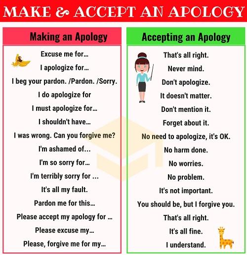 Nói xin lỗi và chấp nhận lời xin lỗi bằng tiếng Anh